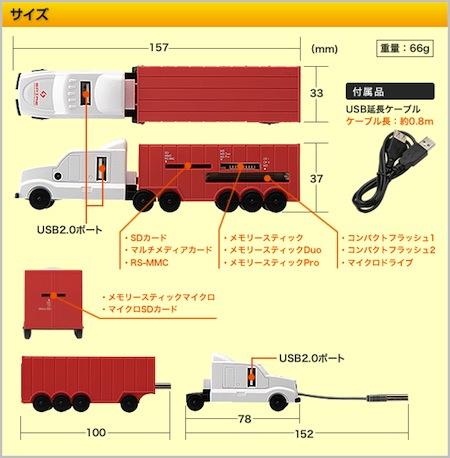 可爱卡车集线器创意设计