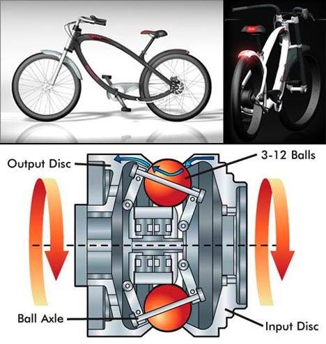首辆应用NuVinci无级变速行星传动装置的自行车创意设计