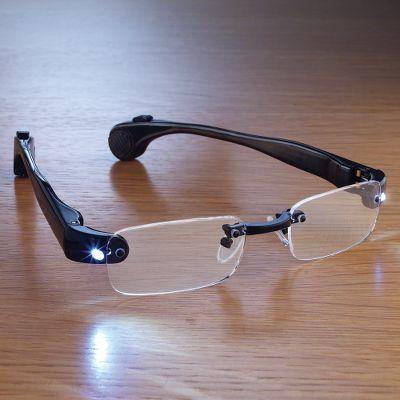 带LED灯的眼镜创意设计