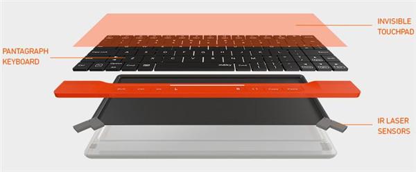 Moky隐形触控键盘创意,既是键盘也是鼠标创意设计