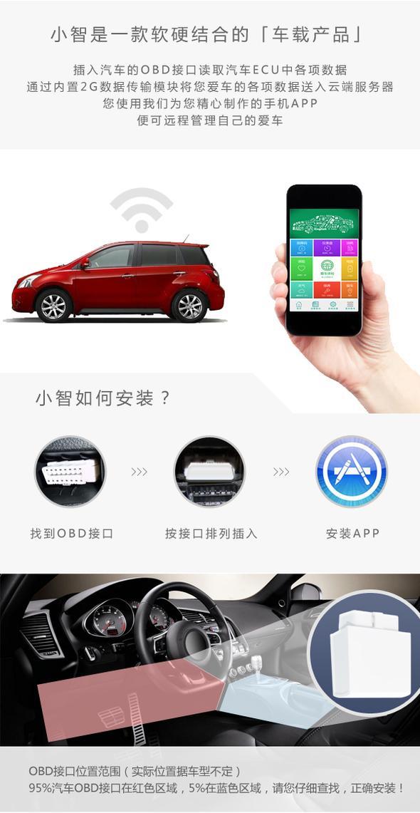 智能车升级套件创意设计