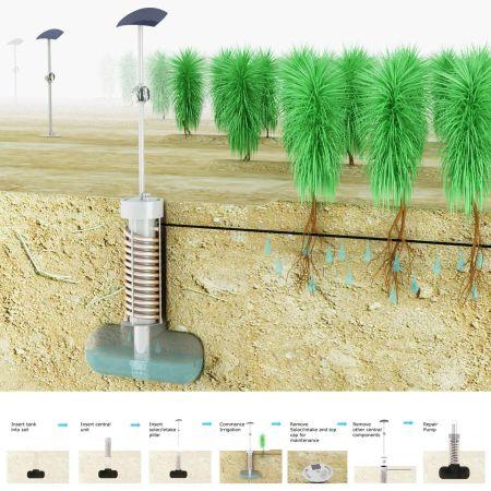 空气抽水灌溉机创意设计