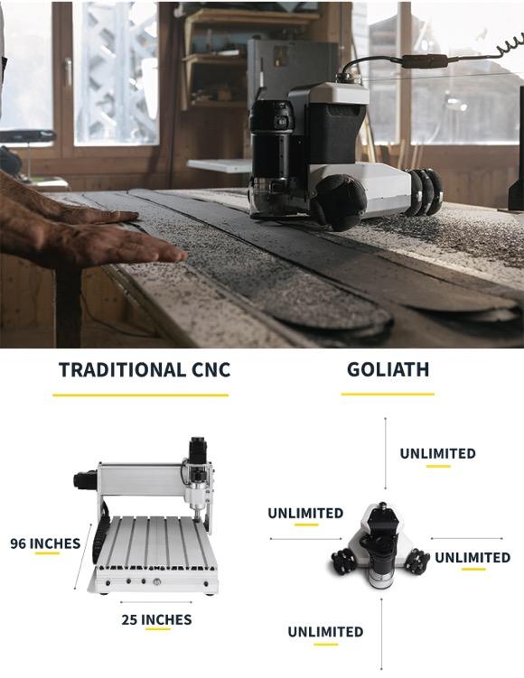 家用微型自动化数控车床创意,GoliathCNC创意设计