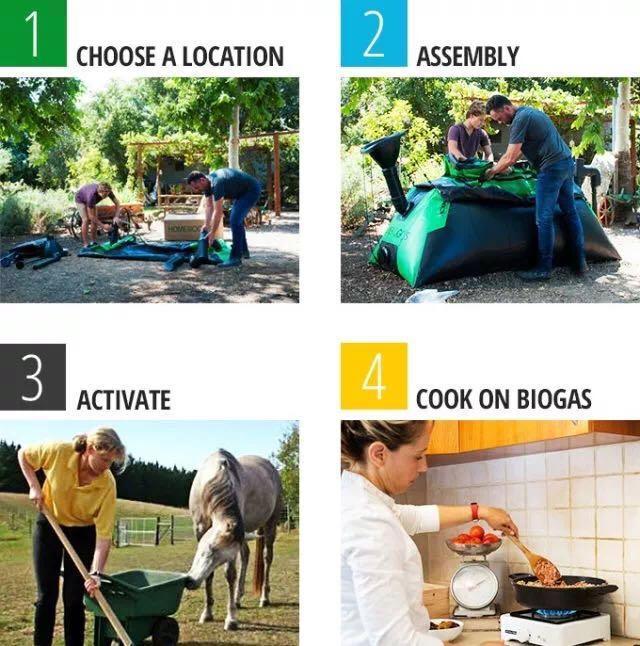 HomeBiogas2家用沼气池创意,厨余垃圾变沼气