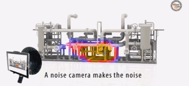 声音摄像机创意设计创意,让你轻松找到听得到看不见的东西