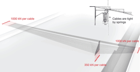吊床式缆绳桥创意设计