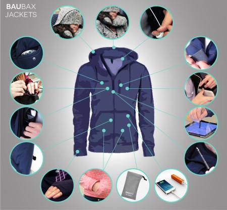 隐藏15项功能的旅行卫衣创意设计