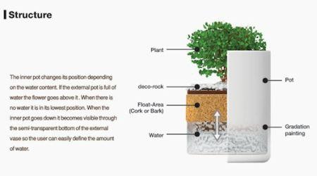 悬浮的花盆创意设计