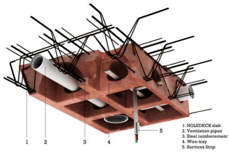 节省空间与材料的新型建筑结构创意设计