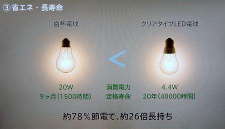 松下新款LED灯创意设计