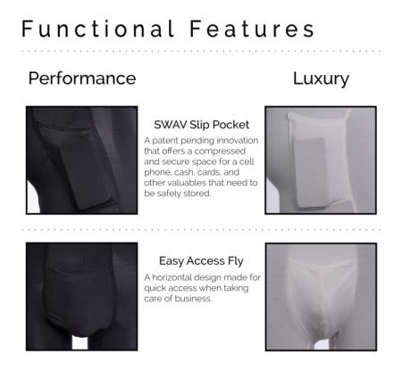 可自调温度的男士内裤创意设计