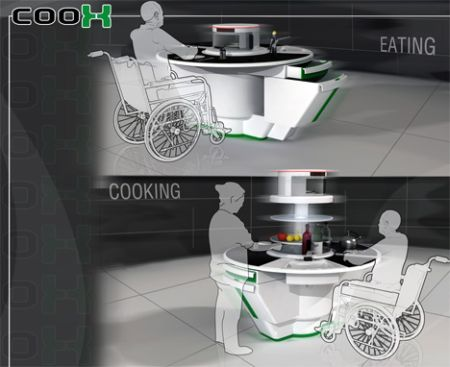 一体化厨房创意设计