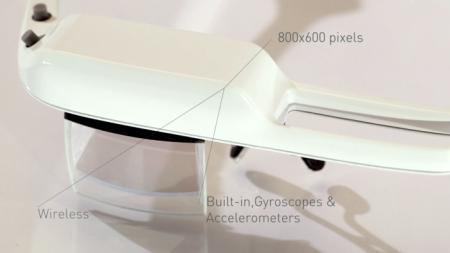 增强现实感眼镜创意设计
