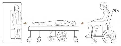 可以分离出一张轮椅的病床创意设计
