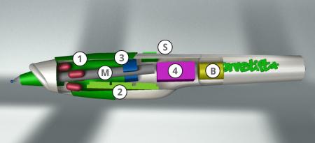 可以检查错误的电子笔创意设计